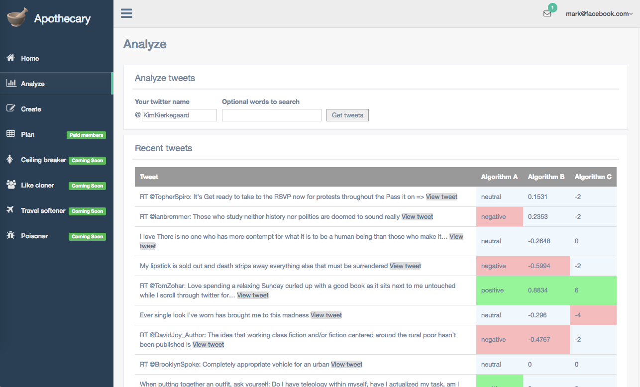 Analyze your tweets by feeding them to multiple sentiment analysis algorithms